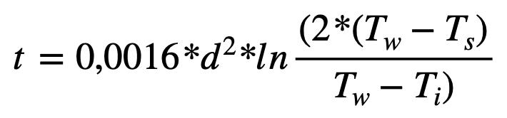 Die Formel für das perfekte Ei